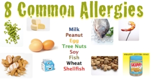 Food-Allergy-Awareness-1
